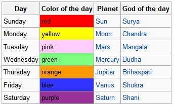 А вы знали что в Таиланде у каждого дня недели есть свой цвет?